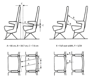 Figure 5 - Minimum seat dimensions according to the Mandatory Requirements for Airworthiness