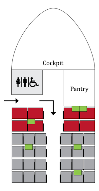 Figure 12 – The 150% seat concept