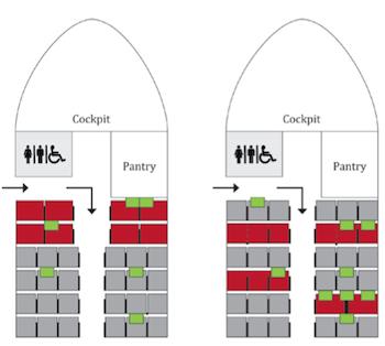Figure 16 - Concepts