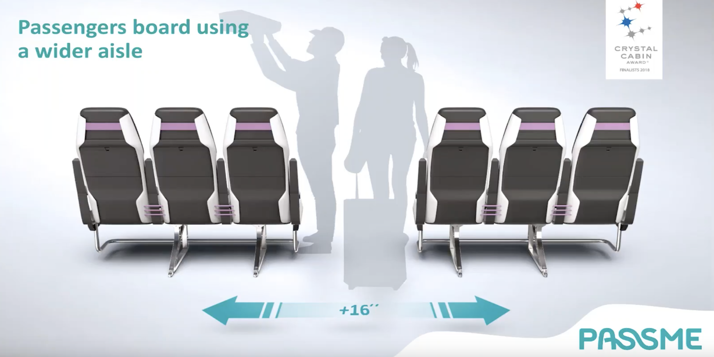 The PASSME Concept For Faster Boarding And Disembarking
