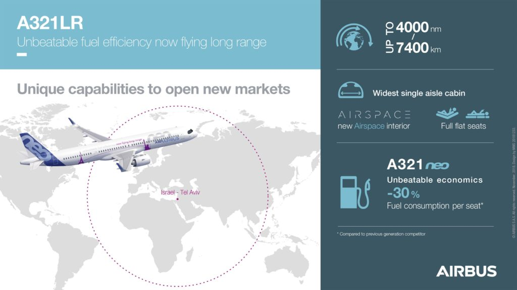 Airbus delivers first A321LR