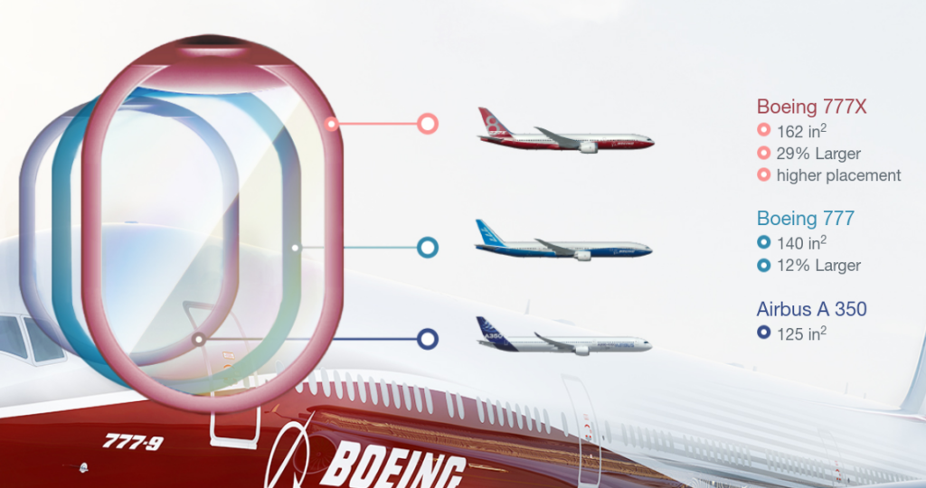 The Boeing 777X cabin: what we know so far - Aircraft