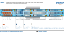 Aeroflot's current B777-300ER cabin configuration